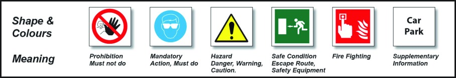Safety Signs Type with Boarder